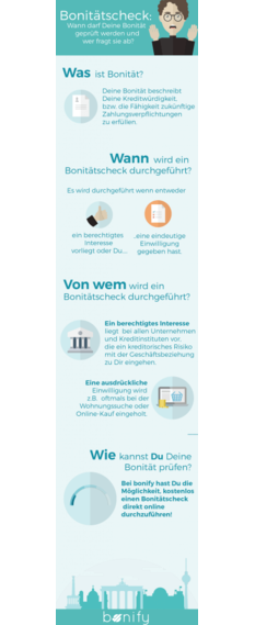 Bonitätscheck Infografik